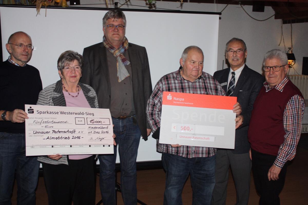 Almabtrieb brachte 15.500 Euro Reinerlös